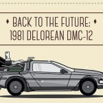 The History of Iconic & Classic Cars in Cinema